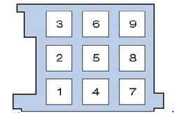 volkswagen tiguan fuses box layout fuse diagram volkswagen tiguan fuses box layout