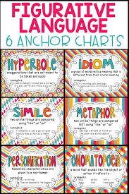Simile Anchor Chart Figurative Language Teach Run Create