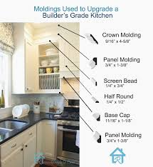 kitchen cabinet molding home depot beautiful adding moldings to your kitchen cabinets remodelando la casa