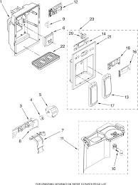 Dispenser front parts