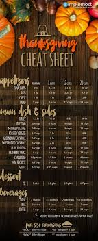 meal planning chart the 25 best meal planning chart ideas on pinterest thanksgiving