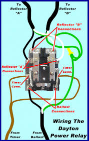 simply hydroponics hand watered bucket Electrical Relay Wiring Diagram dayton 5x847 power relay electric fan relay wiring diagram