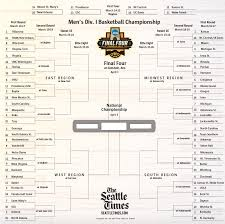March Madness Is Here Fill Out Your Own Ncaa Mens And Womens