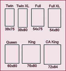 Full Size Bed Size Best Bed Sizes Ideas On Bed Size Charts Bed Frame