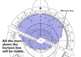 Astrolabe Chart The Way To The Stars Build Your Own Astrolabe Stjohns