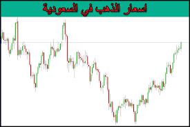 اسعار الذهب اليوم في السعودية - سعر الذهب الان