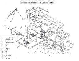 ez go electric golf cart wiring diagram wiring diagrams 1997 ezgo electric golf cart wiring diagram image