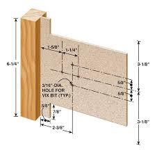 blum hinges installation. fig. c: baseplate template for inset doors blum hinges installation