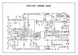 harley wiring diagrams simple beautiful 98 best wiring images on harley wiring diagrams simple lovely harley diagrams and manuals of harley wiring diagrams simple beautiful 98