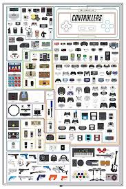 Amazon Pop Chart Lab