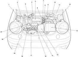 daewoo matiz wiring diagram wiring diagram daewoo matiz electrical wiring diagram and schematic