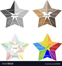 Marketing Mix Strategy Or 7ps Model In Star Chart