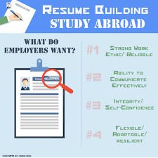 What Do Employers Want In A Resume - Discussion 50 Alamo Employers .