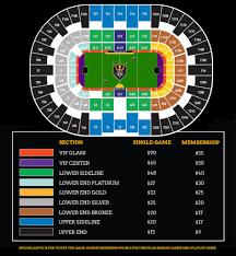 Tickets San Diego Seals Lacrosse