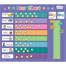 Star Chart Redeem Code Magnetic Extra Large Star Chart