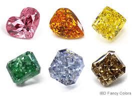 Yellow Diamond Vs White Diamond Colored Diamonds When Imperfections Create Beauty