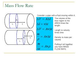 3 mass flow rate