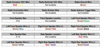 2002 jetta radio wiring diagram 2002 jetta aftermarket radio Golf Mk4 Wiring Diagram 2002 jetta stereo wiring diagram 2002 jetta stereo wiring diagram 2002 jetta radio wiring diagram volkswagen radio wiring diagrams 2002 vw golf mk4 wiring diagram pdf