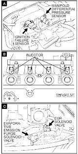 mitsubishi galant wiring diagram image similiar 2001 mitsubishi galant wiring diagram keywords on 2001 mitsubishi galant wiring diagram