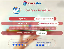 Real Estate Websites What You Need To Know Marketing In