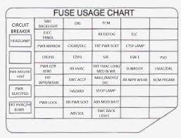 pontiac trans sport (1997) fuse box diagram auto genius pontiac trans sport wiring diagram pontiac trans sport (1997) fuse box diagram