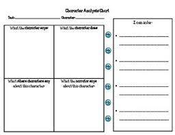 Character Traits Analysis By Making Inferences Organizer