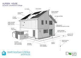 Environmental Homes Design Ideas Self Sustainable Green Homes Has House Architecture Design