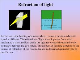 Why Is Light Refracted Ppt Refraction Of Light Powerpoint Presentation Free