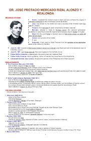 JOSE PROTACIO MERCADO RIZAL ALONZO YREALONDAMEANINGS OF NAME Doctor-  completed his medical ...