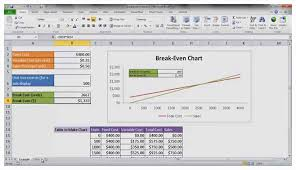 How To Do A Breakeven Chart In Excel Break Even Analysis Formula Excel Unique How To Do Break