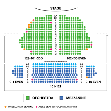 Theatre Charts 2019