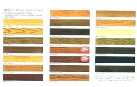 Ronseal Varnish Colour Chart Exterior Wood Stains Color Chart Mceachern Co