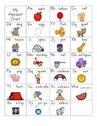 My Alphabet Chart My Alphabet Chart