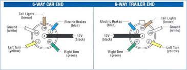 6 way trailer plug wire diagram 7 flat wiring diagram wiring diagram Seven Way Trailer Plug Wiring Diagram 6 way trailer plug wire diagram t3tnt seven way trailer plug wiring diagram for gm