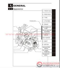 nissan 50 forklift specs elenigmadesapo tcm forklift wiring diagram mitsubishi_forklift_truck_service_manual4 mitsubishi_forklift_truck_service_manual4