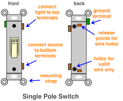 installing electrical receptacles and switches do it yourself how to wire a light switch and outlet at Single Light Switch Wiring