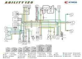 kymco agility wiring diagram wiring diagram and schematic Kymco Agility 50 Wiring Diagram agility kymco agility 50 charging system troubleshooting ignition wiring diagram for kymco agility 50