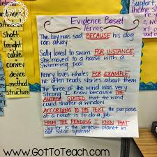 Classroom Anchor Charts Teacher Thrive Classroom Anchor Charts