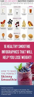 smoothie infographics