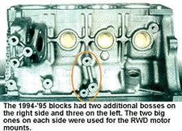 rebuilding the chevy l engine engine builder magazine heads