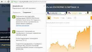 Платформа для бинарных опционов keystone – достойный конкурент spotoption, tradologic и techfinancials
