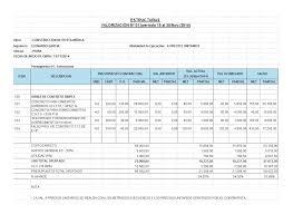 Example Of Unit Price