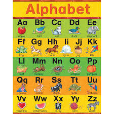 Sw Alphabet Early Learning Chart