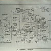 rd shop manual wiring diagram pictures images photos rd400 shop manual wiring diagram photo 1957 chevrolet 3100 wiring diagram 1957wiringdiagram jpg