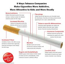 Cigarette Strength Chart Uk Why Smoking Is More Deadly And Addictive Than It Was 50