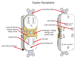 wiring diagrams for electrical receptacle outlets do it yourself AC Electrical Outlet Diagrams at Electrical Wiring Diagram For House Outlet Terminals