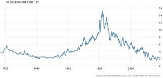 Intensifying The Feds Balance Sheet Drama Seeking Alpha