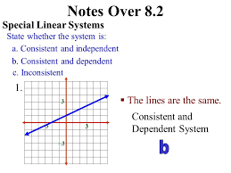 notes over 8 2 special linear systems three special linear systems and their characteristics inconsistent system characteristics