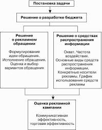 Отчет по практике официанта в ресторане Отчет по практике в автосервисе Кулинария и продукты питания Отчет по предипломной практике в ресторане С Отчет по практике