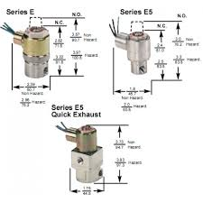 wiring diagram 3 wire solenoid valve just another wiring diagram 3 way solenoid valve wiring diagram wiring diagram detailed rh 9 2 gastspiel gerhartz de diagram 3 wire solenoid wiring to plc 3 wire solenoid wiring to 4